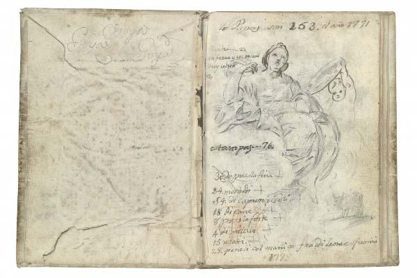 Goya - Cuaderno italiano. Alegoría de la Prudencia.